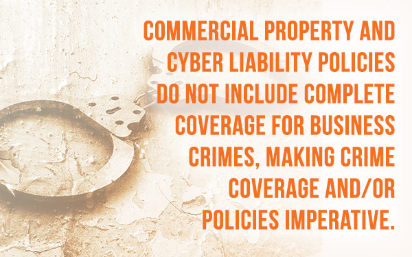 Commercial property and cyber liability policies do not include complete coverage for business crimes, making crime coverage and/or policies imperative